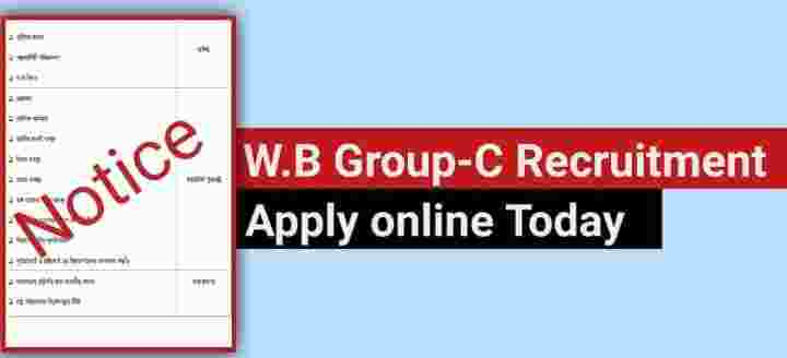 Data Entry) Recruitment